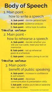 Speech Outline Format Sample Speech Outline An Organizational Template
