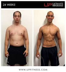 Richard Lost 3 Stone In 24 Weeks To Get Six Pack Abs Ultimate