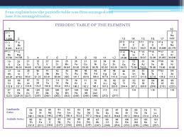 The Atom and the Periodic Table Chapter 10 and Chapter ppt download