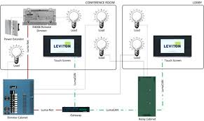 leviton wiring diagram wiring diagrams t568b wiring diagram leviton nilza source 54504 2