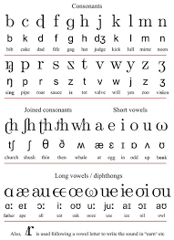 Login with facebook to create your own, or edit your saved phonetic alphabets. K In Phonetic Alphabet Drone Fest
