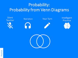 Venn Diagram Fractions Probability From Venn Diagrams Variation Theory