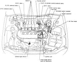 2001 nissan maxima wiring diagram 2001 discover your wiring throttle position sensor location 97 altima