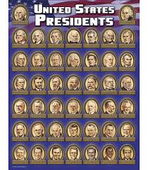 Us Presidents Chart United States Presidents Chart Grade 4 8