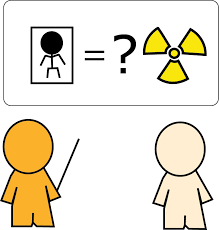 Bert Radiation Chart Communicating Risks To Patients Medical Imaging