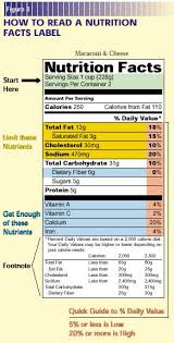 Meat Serving Size Chart Dietary Guidelines Build A Healthy Base