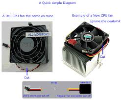 wiring diagram for computer fan wiring diagram for computer fan dell optiplex gx110 cpu fan replacement needed general wiring diagram