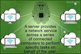 What Is A Server What Is A Computer Server Its Not What You Thought