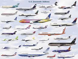 Airplane Size Chart Usa Domestic Airline Chart Airlines And Aircraft In
