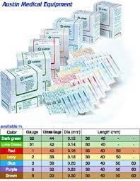 Acupuncture Needle Gauge Chart Acupuncture Needle Chart Chinese To Japanese Sizes