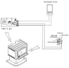 millivolt gas valve wiring diagram wiring diagram honeywell gas valve wiring diagram image about fireplace