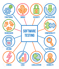 Types Of Software Testing Types Of Software Testing Linear Icon Set Vector Collection