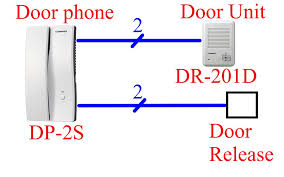 wiring diagram for door intercom wirdig commax intercom wiring diagram commax auto wiring diagram schematic