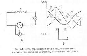 Активное сопротивление в цепи переменного тока ru  motor remont ru books 1