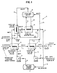 High temperature cogeneration and heat recovery process patent 0564731