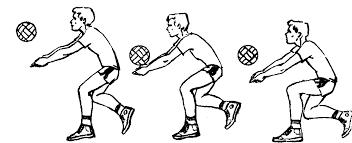Министерство образования и науки РФ Реферат Волейбол doc Прием мяча снизу одной рукой Таким способом принимают мячи летящие далеко от игрока после предварительного перемещения или выпада