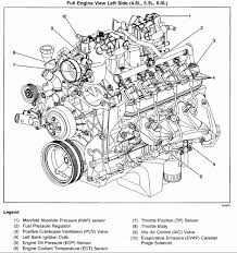 buick enclave parts wiring diagram database buick enclave cylinder diagram