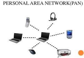 Jaringan komputer terbagi menjadi beberapa jenis. Jenis Jenis Jaringan Komputer Berdasarkan Area Topologi Dan Fungsinya