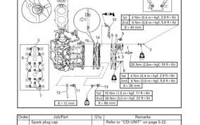 yamaha outboard wiring diagrams the best wiring diagram 2017 yamaha 6hp outboard maintenance manual at Yamaha T8 Outboard Wiring Diagram
