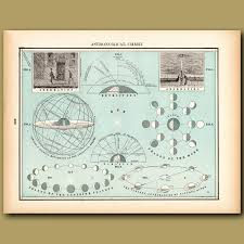 Astronomical Chart Phases Of The Moon Genuine Antique