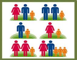 Resultado de imagen de tipos de familia infantil