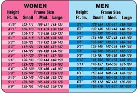 Bmi Chart Women Pin On 99 Perspiration