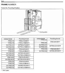 toyota 7fbcu15 18 20 25 30 7fbcu32 7fbcu35 7fbcu45 7fbcu55 original illustrated factory workshop service manual for toyota electric forklift truck type 7fbcu original factory