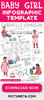 Baby Infographic First Birthday Decor Baby Girl Infographic