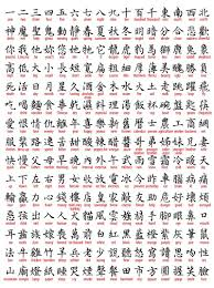 Kanji Alphabet Chart How To Learn Kanji In 6 Easy Steps A Guide For Japanese