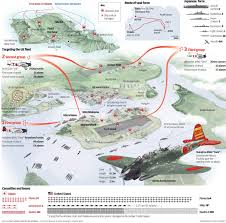 the attack to pearl harbour ly the attack to pearl harbour infographic