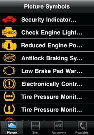 Bmw Dashboard Warning Lights Chart Dash Light Meanings