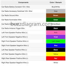 2008 toyota corolla audio wire diagram car stereo and wiring diagrams audio wiring diagram at Audio Wiring Diagram