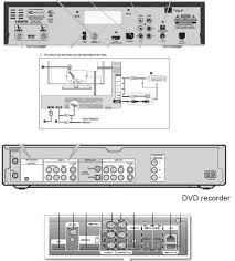 sony home theater system wiring diagram solutions