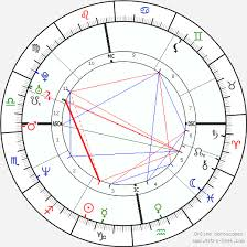 Helena Christensen Birth Chart Horoscope Date Of Birth Astro