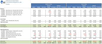Top 10 Tips For Better Reporting With Excel For Sap Business One