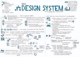 Part 2 Design Design System Part 2 Ux Knowledge Base Sketch