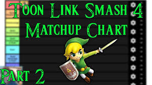 Toon Link Smash 4 Matchup Chart Part 2