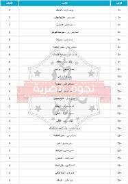 ترتيب هدافي الدوري المصري اليوم الجمعة 12-3-2021