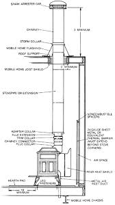 how to install a wood stove in your manufactured home stove mobile home wood stove schematic