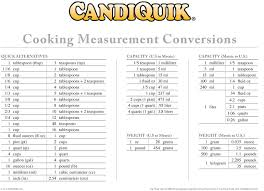Cooking Measurement Chart Free Printables Cooking Measurement Conversions Kitchen