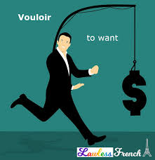 Vouloir Verb Chart Vouloir French Verb Conjugations Lawless French Verb Tables