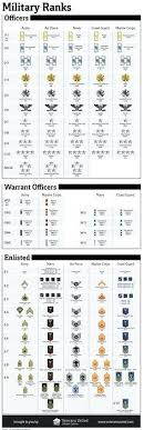 Army Apft Chart Chart Army Apft Score 2 Mile Run Horneburg Info