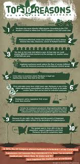 best legalize it images cannabis ganja and  top 10 reasons to legalize marijuana