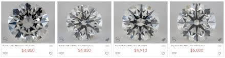 Vs2 Diamond Chart Diamond Color Vs Clarity Which Is More Important