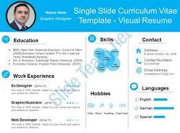 Single Slide Curriculum Vitae Template Visual Resume Presentation