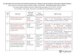 Презентация на тему О действиях и подготовке документов в  1 О действиях и подготовке