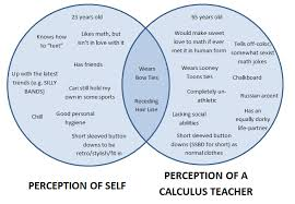 Venn Diagram Mass And Weight Calculus Bowman In Arabia Page 4