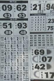 Kalyan Paper Chart Today Bedowntowndaytona Com