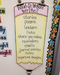 Anchor Chart Display Ideas Welcome To The Glitter Pen October 2013