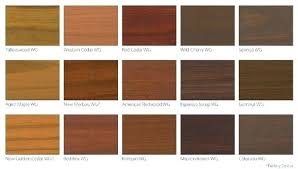 wood colours for furniture. Brilliant For Espresso  With Wood Colours For Furniture 2